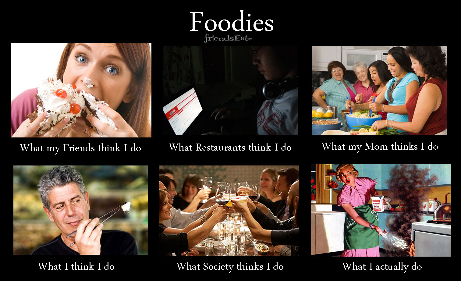 What Foodies Do What Foodies Do