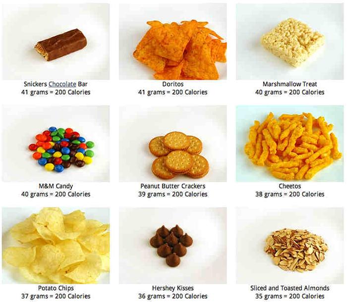 200 Calories Food
